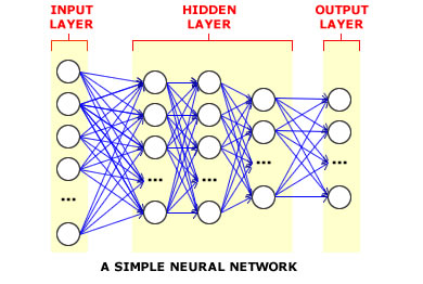 ieee paper on artificial neural network